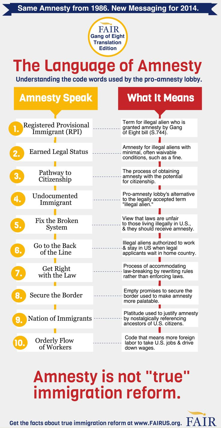 "Have you wondered what earned legal status really means? Do you know why undocumented replaced illegal? Use this infographic to help you decipher the new language that the pro-amnesty lobby is using hide the real intent of the current ""comprehensive"" immigration reform."
