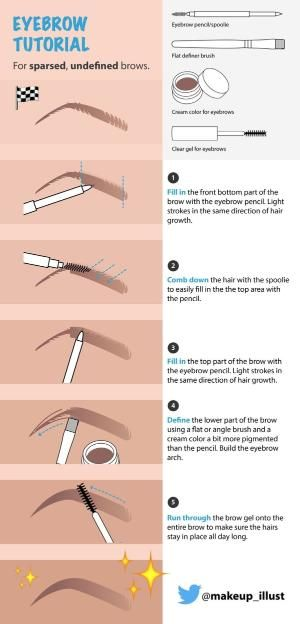 Illustrated Eyebrow Tutorial - Desi Perkins - 5 Steps Routine by francis