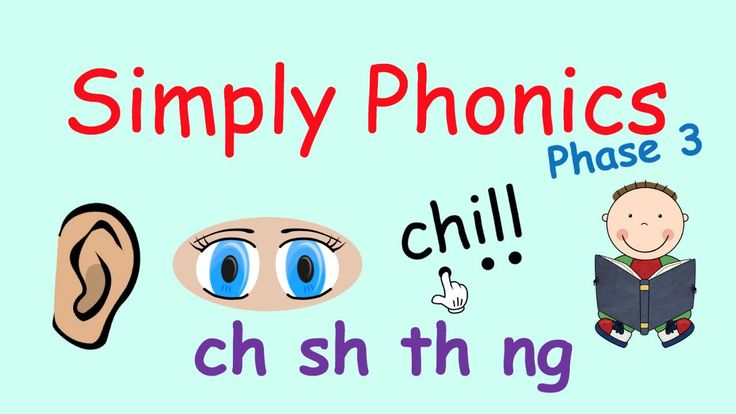 Simply Phonics: Phase 3 Consonant Digraphs | Letters and Sounds