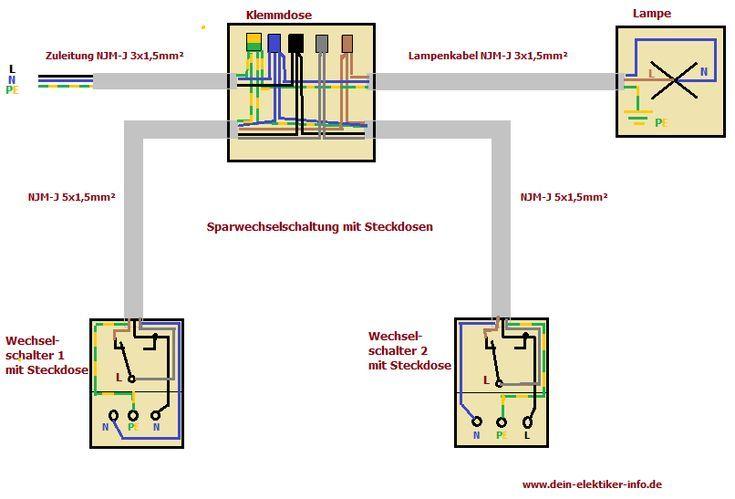 Sparwechselschaltung Bei Der Elektroinstallation Wie Eine Wechselschaltung Bei Elektroinstallation Selber Machen Elektroinstallation Elektroinstallation Haus