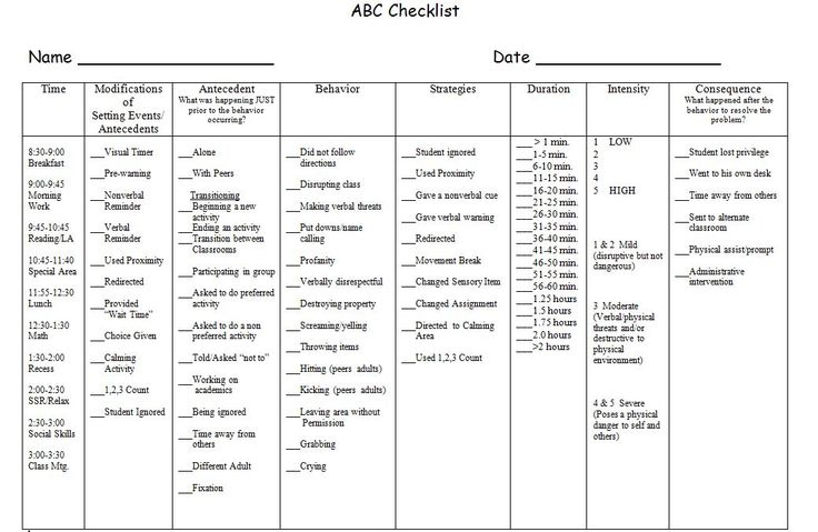 59 best behavior data collection documentation images on for Abc chart behaviour template