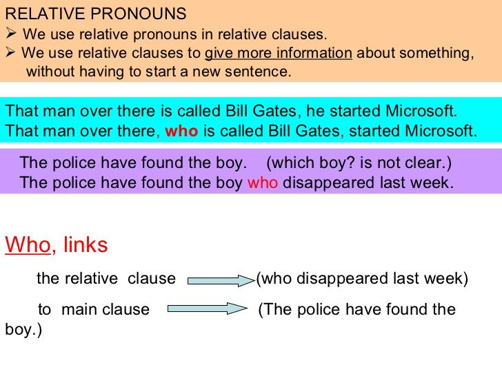 Image result for relative pronouns with images to share