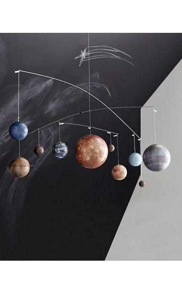 Solar System Mobile                                                       …