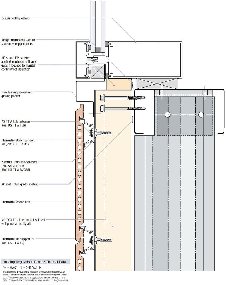 curtain wall systems details pdf