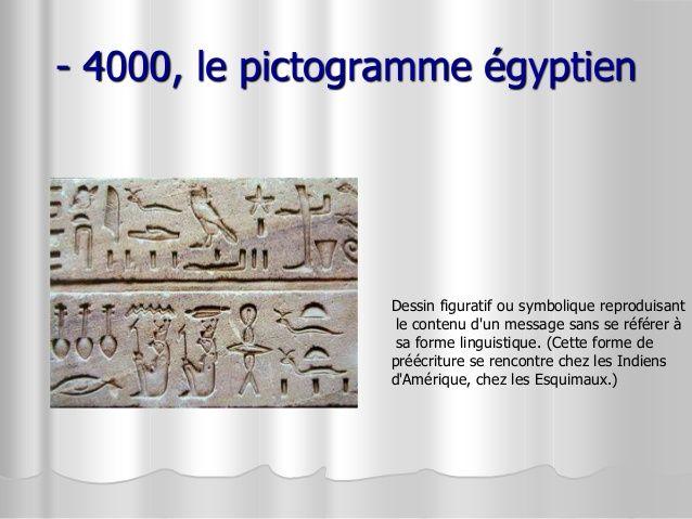 - 4000, le pictogramme égyptien Dessin figuratif ou symbolique reproduisant le contenu d'un message sans se référer à sa f...