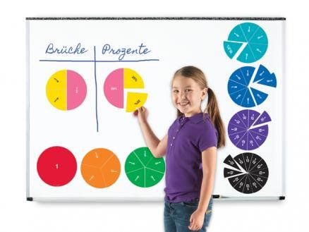 Magnetische Kreise Brüche & Prozente Demonstrationshilfe Brüche und Prozentzahlen empfohlen ab 6 Jahren Die 51 farbigen magnetischen Kreisteile sind beidseitig beschriftet, jeweils mit einer Bruchzahl und rückseitig mit der zugehörigen Prozentzahl.