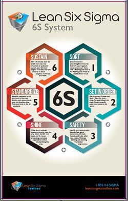 Lean Six Sigma Tool Box #grleansixsigma http://greeceleansixsigma.gr/ | Infographics | Pinterest | Tool box, Lean six sigma and Boxes