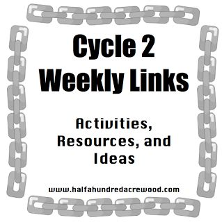 Classical Conversations Cycle 2 Week 13