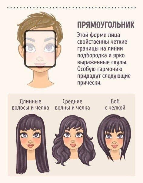 Какая стрижка подойдет для вашей формы лица. Выбираем по схеме! 3