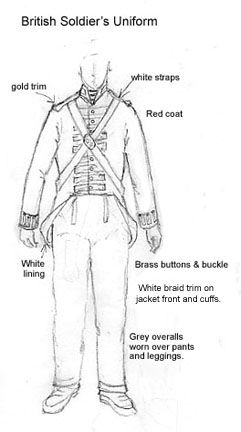 42 best British Military Uniforms images on Pinterest | Military ...