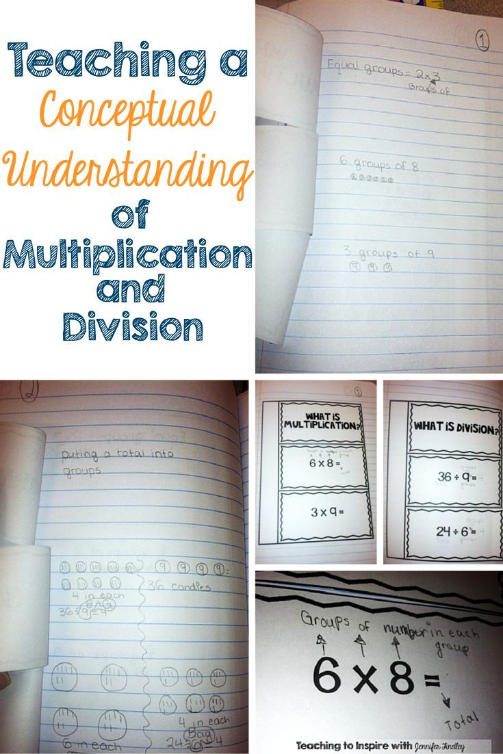 Blog Post about how one teacher quickly reteaches multiplication and division in a conceptual way to her fifth graders.