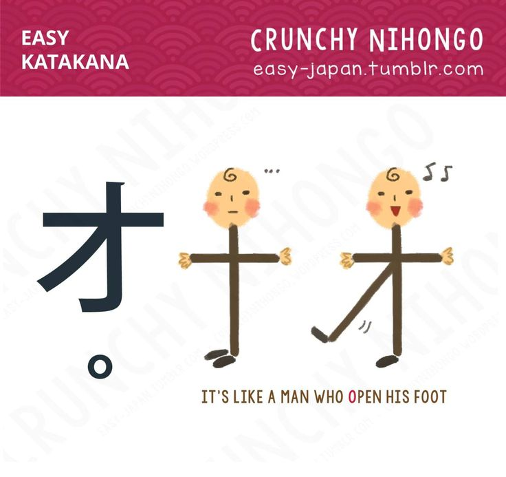 BASIC - EASY KATAKANA Katakana sound is exactly the same as Hiragana, Use the sound file in this post to learn how it sounds like: http://easy-japan.tumblr.com/post/138546535928 Let us know your...