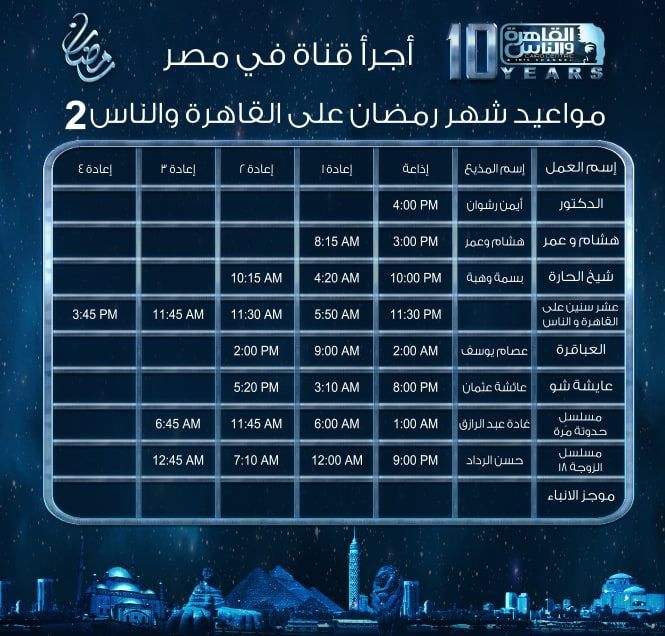 موعد وتوقيت عرض مسلسلات رمضان على قناة القاهره والناس 2 2019 Periodic Table Weather Acbl