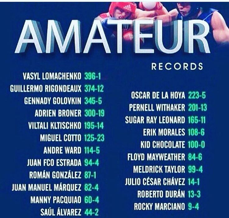 . AMATEUR BOXING AND OLYMPICS IS THE FOUNDATION OF THE BEST FIGHTERS IN THE WORLD @lomachenkovasiliy @gggboxing @andresogward @floydmayweather #WORLWIDE #BOXING #amateurboxing @boxing.seb 2020 #TOKYO 2024 OLYMPICS IN USA, WOULD BE AMAZING. #TEAMUSA #USA #roadforgold #olympics2024 #LA #LOSANGLES #кайрат едильбаев #dontplayboxing #семья #МариушВах #Мирбокса #Москва #SPORTS #BOXING #BOKS #BOXEO #张志磊 #重量级 #拳王 #拳击 #中国 #奥运会 #拳击 #ボクシング #бокс #боксер #богатство #Татарстан
