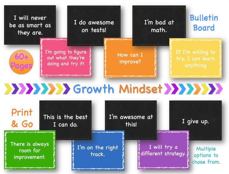Growth Mindset Bulletin Board Display Set Printable