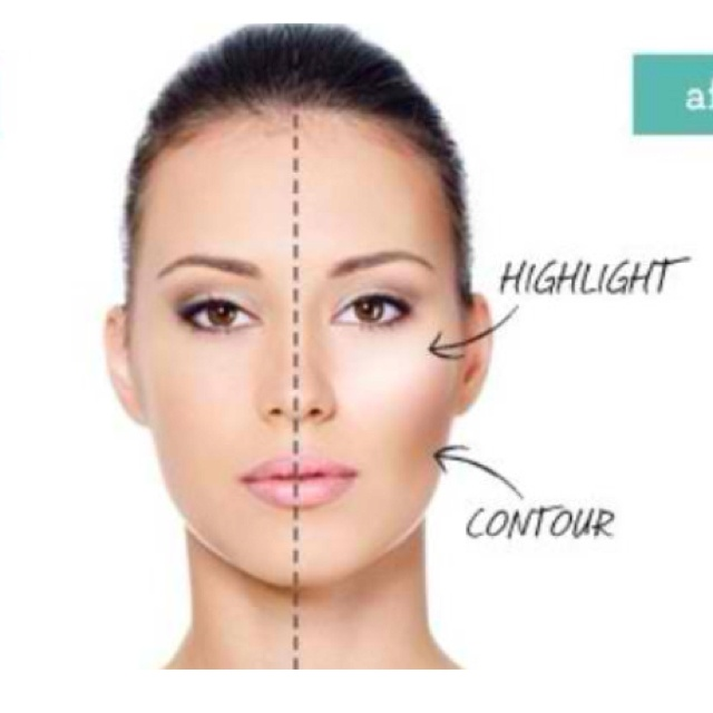 hilighting and contouring