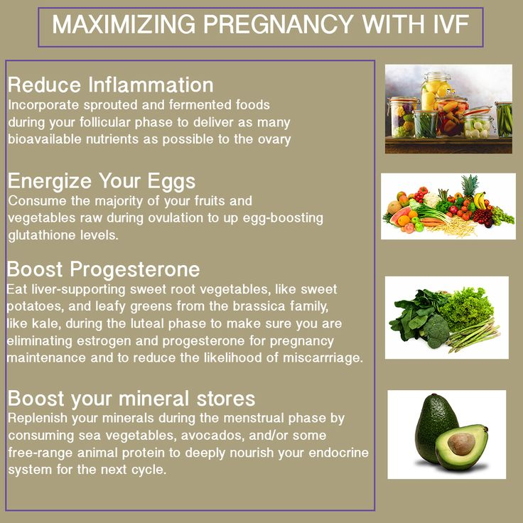 Food To Eat During Ivf Treatment