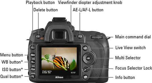 Nikon D90 For Dummies  Reference guide to external controls  The back of the Nikon D90