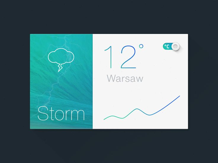 Weather Dashboard by Dawid Liberadzki