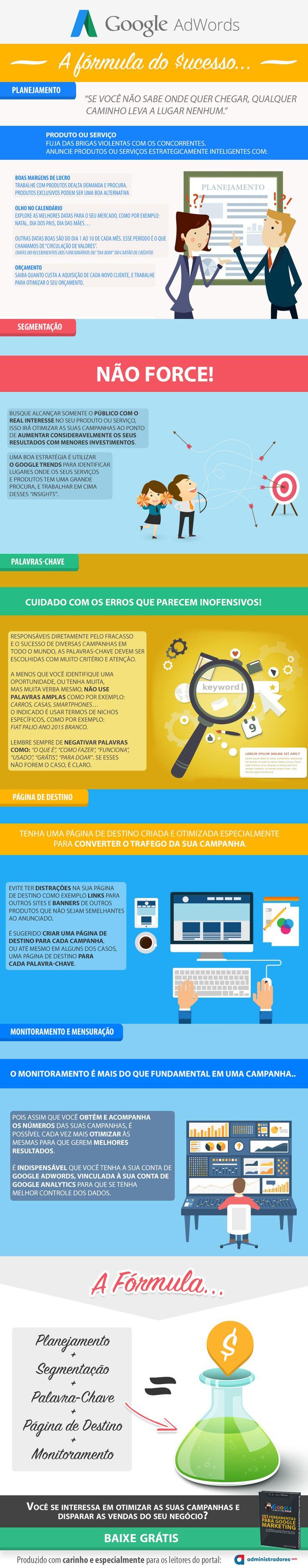 Infográfico: a fórmula do sucesso para Google AdWords