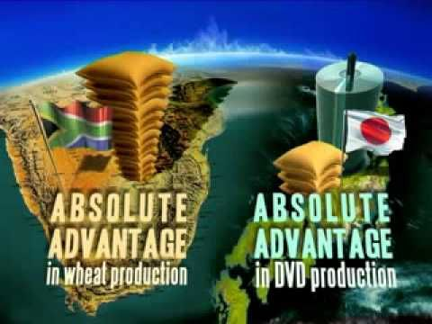 International trade: Absolute and comparative advantage (+playlist)