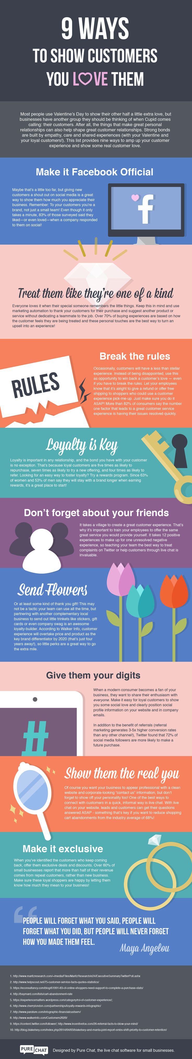Great strategies to use to make customers happy and show them appreciation.