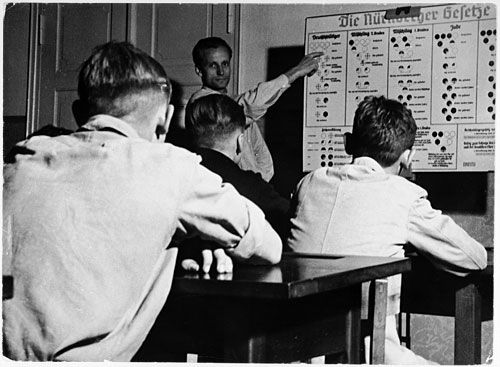A Hitler Youth instructor teaching the definitions of race laid down by the Nuremberg Laws, September 1939.