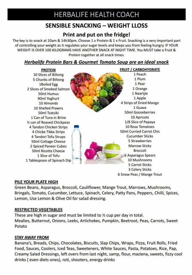 61 besten herbalife Bilder auf Pinterest   Herbalife motivation ...