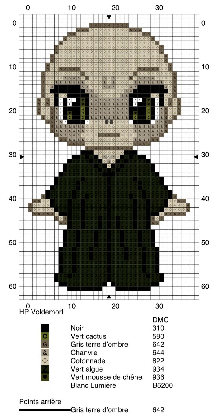 Lord Voldemort - Harry Potter pattern