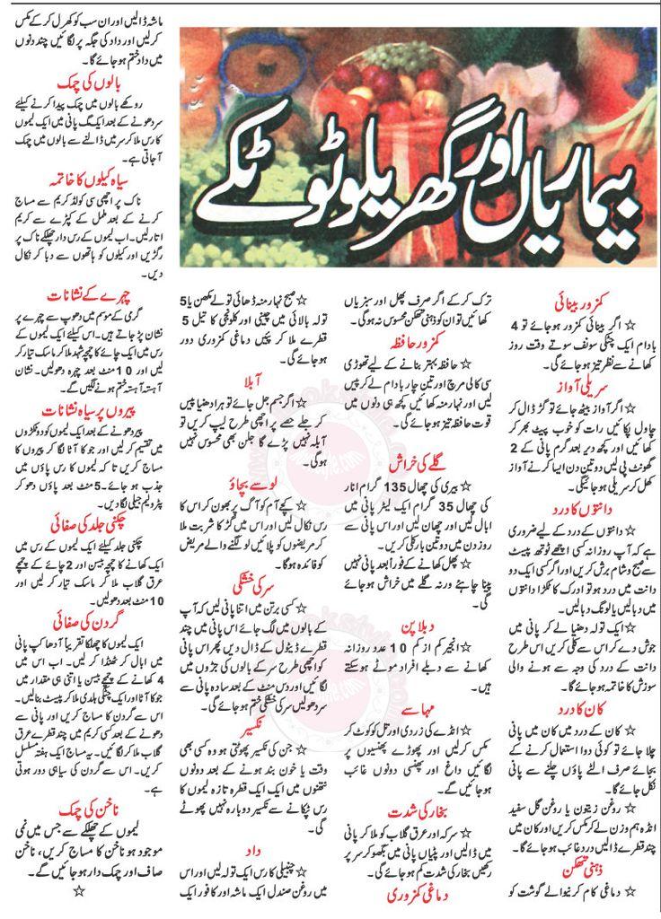 Islamic Urdu Hadees Urdu Artical بیماریاں اور گھر یلو