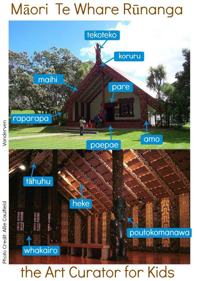 the Art Curator for Kids - Art Around the World - New Zealand - Maori - Parts of Wharenui, Te Whare Runanga labeled