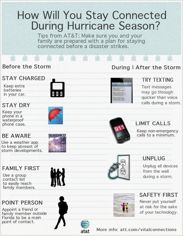 AT&T ofrece consejos de comunicación para esta temporada de huracán ~ SpanglishReview