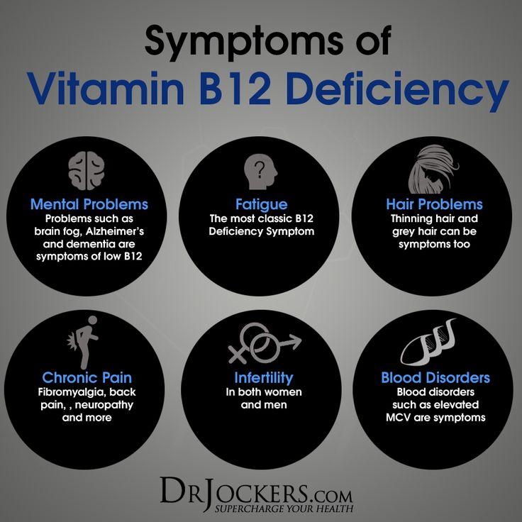 b12cause_symptoms