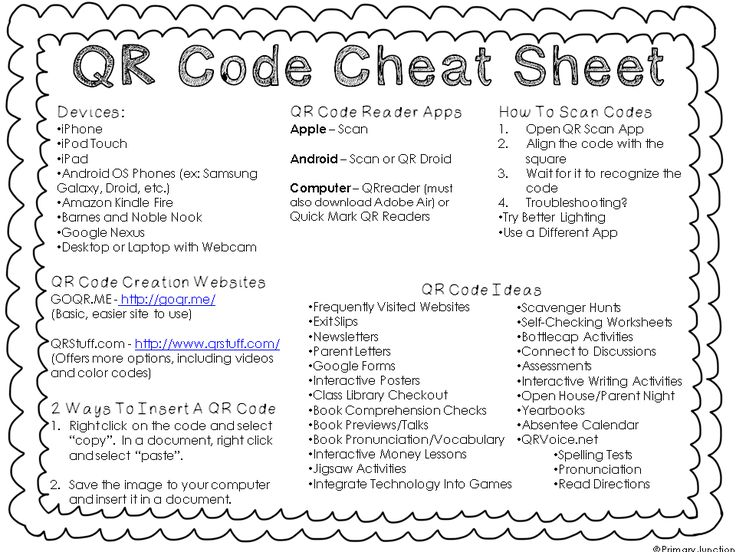 Primary Junction: Cracking The Code: Using QR Codes in the Classroom