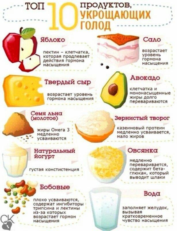 Диета на восемьсот калорий