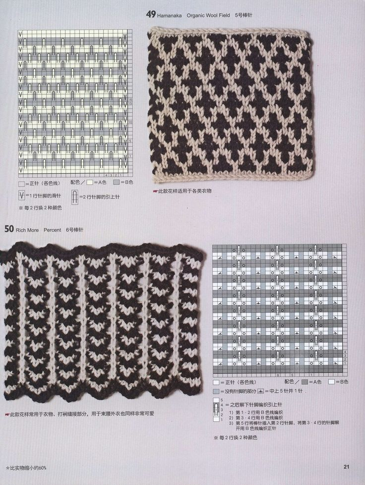 Mosaic Knitting Pattern Generator : 275 best images about knitt stitches on Pinterest