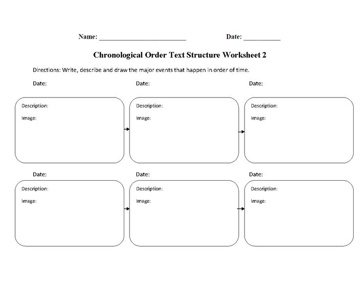 Narrative essay chronological order