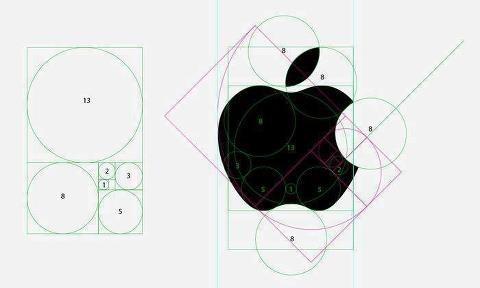 Apple Logo, Golden Ratio