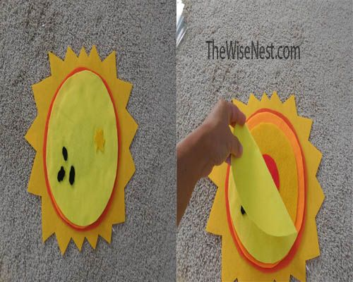 parts of the sun really like this one - simple, straightforward, we generally have the materials on hand