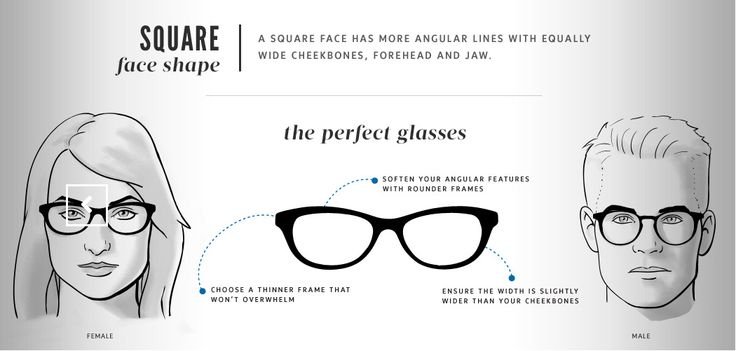 Glasses Frames For Wide Face : Recommended (sun)glasses shape for square faces. Eye See ...