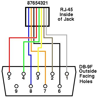 Telephone Wiring Diagram on Wiring Diagram