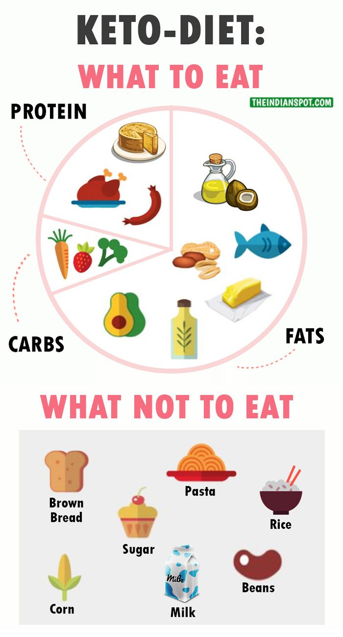 Contents1 Principles: keto diet to lose weight. 2 Rules: keto diet to lose weigh...   Keto Diet Suplement 2
