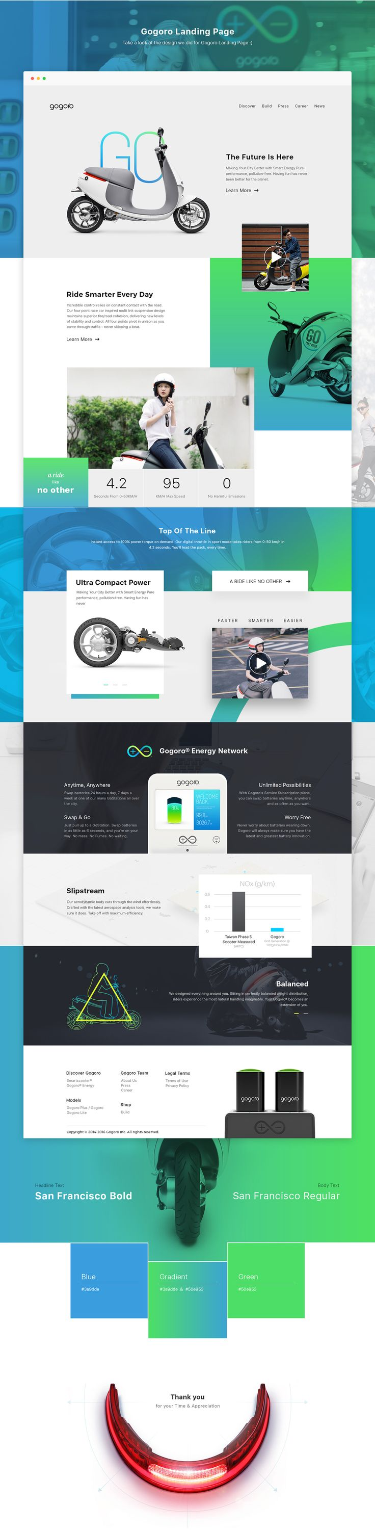 Just playing around with one of my favorite brand gogoro's landing page & our team came up with this concept, We love products which are eco…