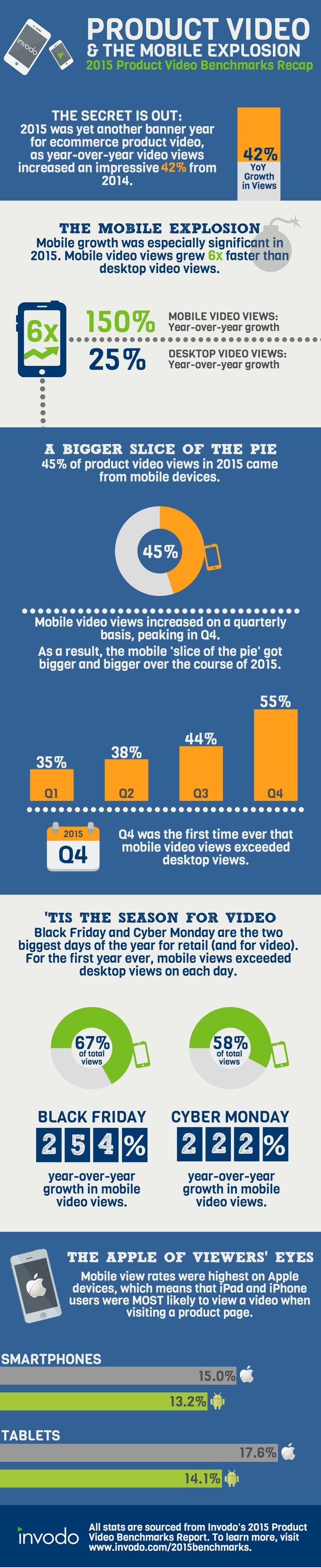 45 best McCrindle Infographics images on Pinterest   Info graphics ...