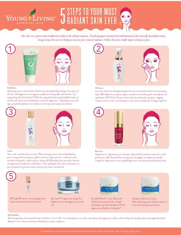 5 Steps to radiant skin using Young Living's skin care line.  1. Exfoliate with the Satin Facial Scrub. 2. Cleanse using the Art Gentle Cleaner, 3. Tone with Art Refreshing Toner. 4. Restore with Art Renewal Serum and 5. Moisturize.  Young Living has several moisturizers that works with your skin type.