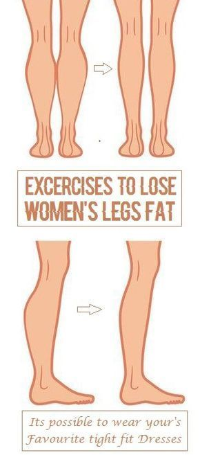 How to lose leg and thigh fat quickly