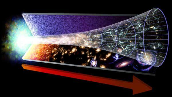 Un grupo de científicos detrás de la teoría de una velocidad de la luz variable y no constante como establecen leyes y teorías como la relatividad general de Einstein, dicen que cuentan con un método para probarlo.Según la física de Einstein y la de otras teorías aceptadas para explicar el origen y expansión del universo, la velocidad de la luz es una constante en todos los marcos de referencia. Sin...