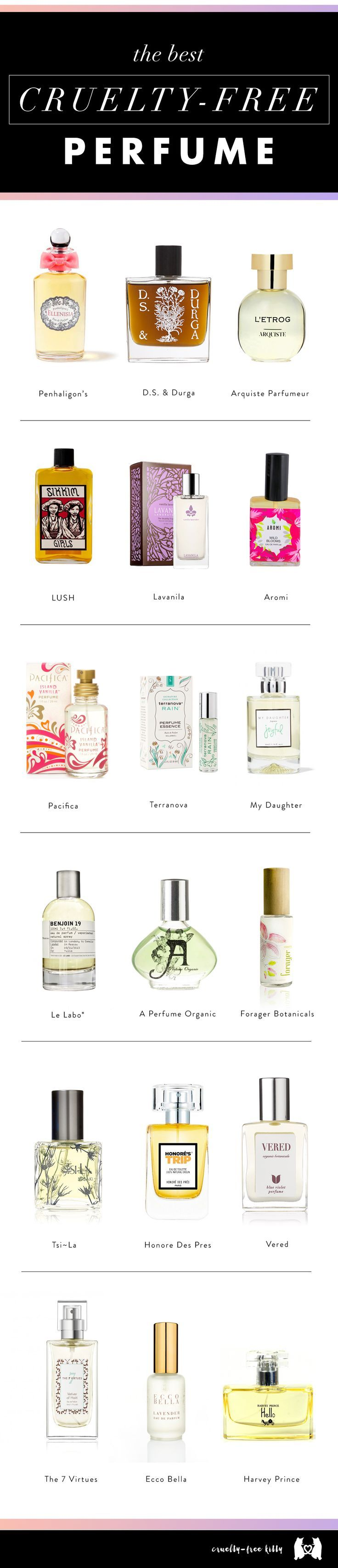 Perfume companies that don't test on animals.