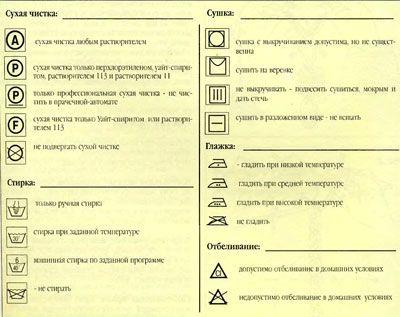 Влажно-тепловая обработка деталей - knitting-pro.ru - От азов к мастерству