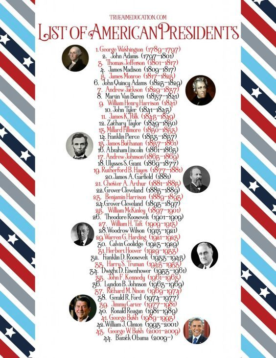 I've always loved learning about the Presidents! I recently came across this Animanics song which goes through all of our Presidents, and also includes little tidbits about each of the Presidents which are easy to memorize. With Presidents Day coming right around the corner, I made this list of Presidents, with 18 Fun Facts about the Presidents! Head on …: